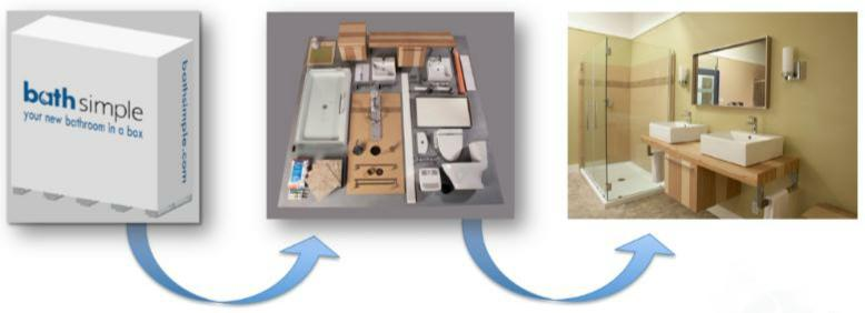 Bathroom Remodeling Is A Bathinabox In Your Future The Money Pit - Bathroom remodel in a box
