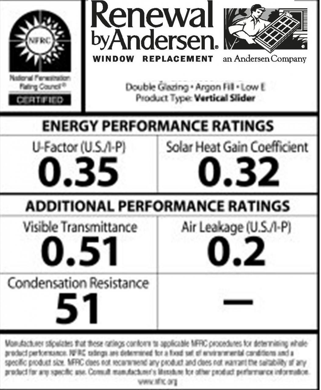 National Fenestration Rating Council label helps homeowners choose the best windows for their home.