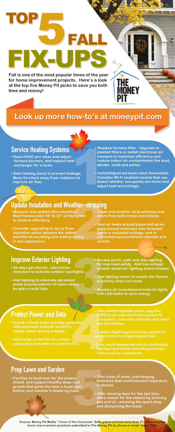 Fall, Home Improvement, Save Energy