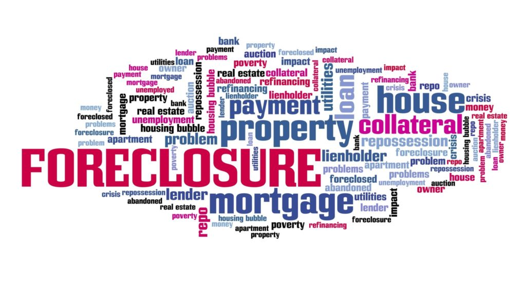 Word cloud about buying a forclosed home