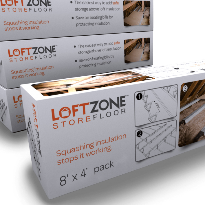 LoftZone Packaging